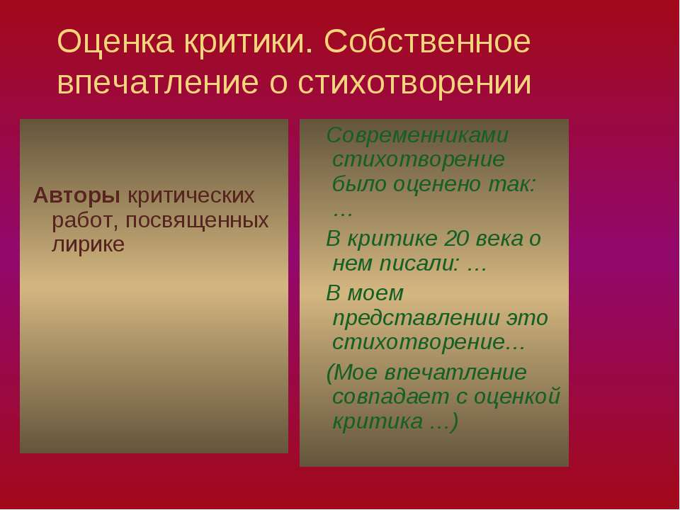 Оценка критики. Собственное впечатление о стихотворении Авторы критических ра...