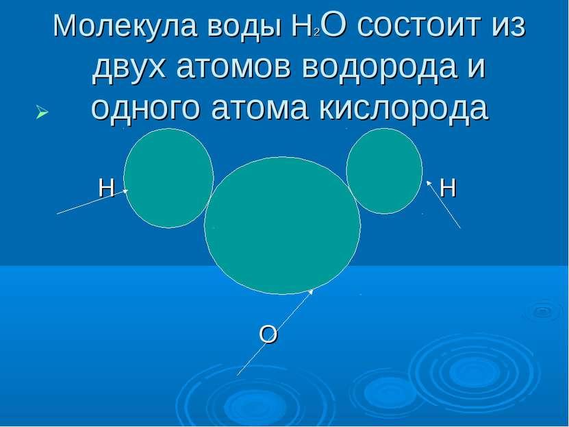 Молекула воды Н2О состоит из двух атомов водорода и одного атома кислорода Н Н О