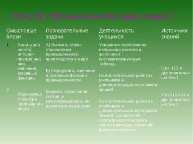 Урок №1 «Промышленность» (урок лекция) Смысловые блоки Познавательные задачи ...