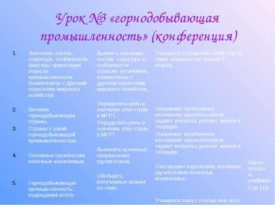 Урок №3 «горнодобывающая промышленность» (конференция) Значение, состав, стру...