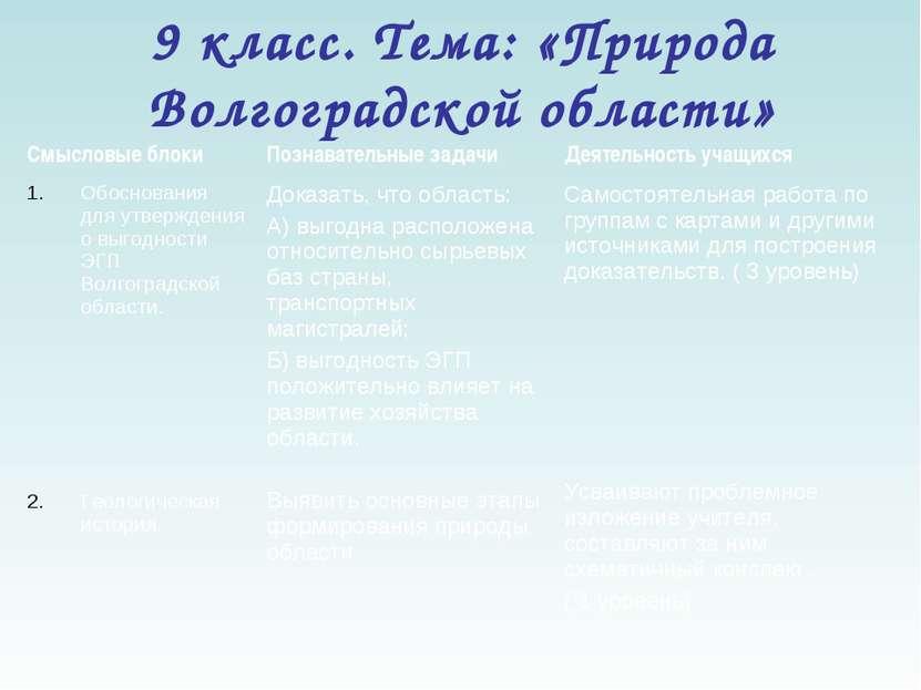 9 класс. Тема: «Природа Волгоградской области» Смысловые блоки Познавательные...
