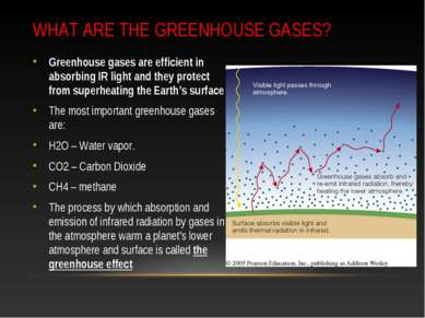WHAT ARE THE GREENHOUSE GASES? Greenhouse gases are efficient in absorbing IR...
