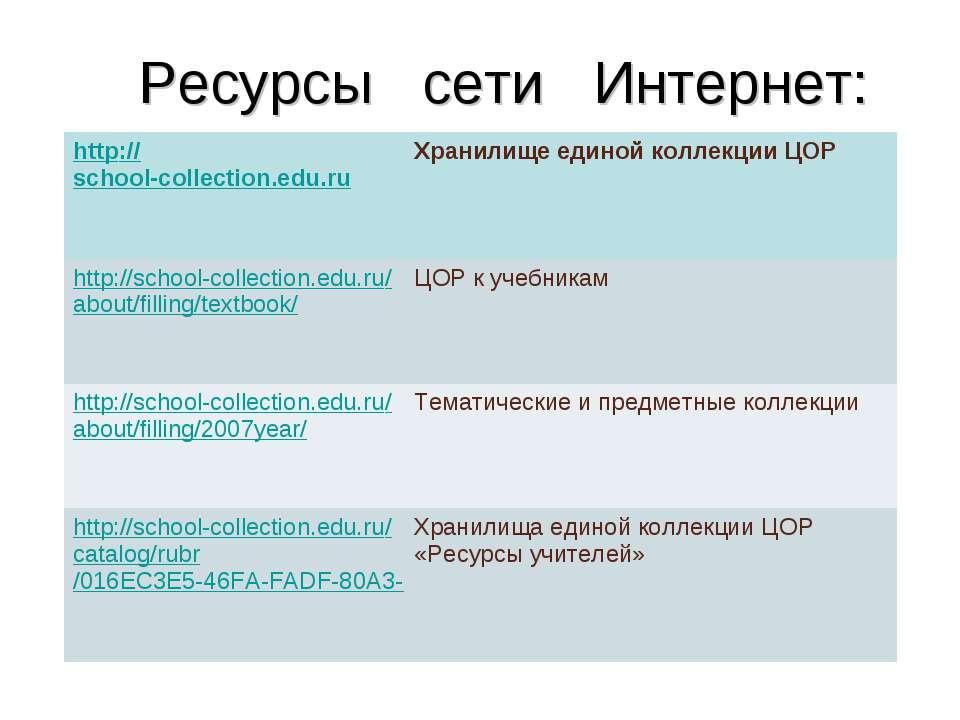 Ресурсы сети Интернет: http://school-collection.edu.ru Хранилище единой колле...