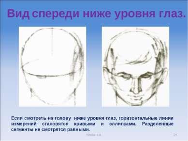 Вид спереди ниже уровня глаз. Если смотреть на голову ниже уровня глаз, гориз...