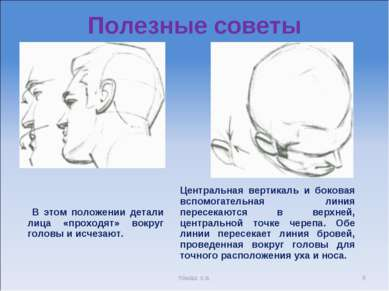 Полезные советы * томаш о.в. В этом положении детали лица «проходят» вокруг г...