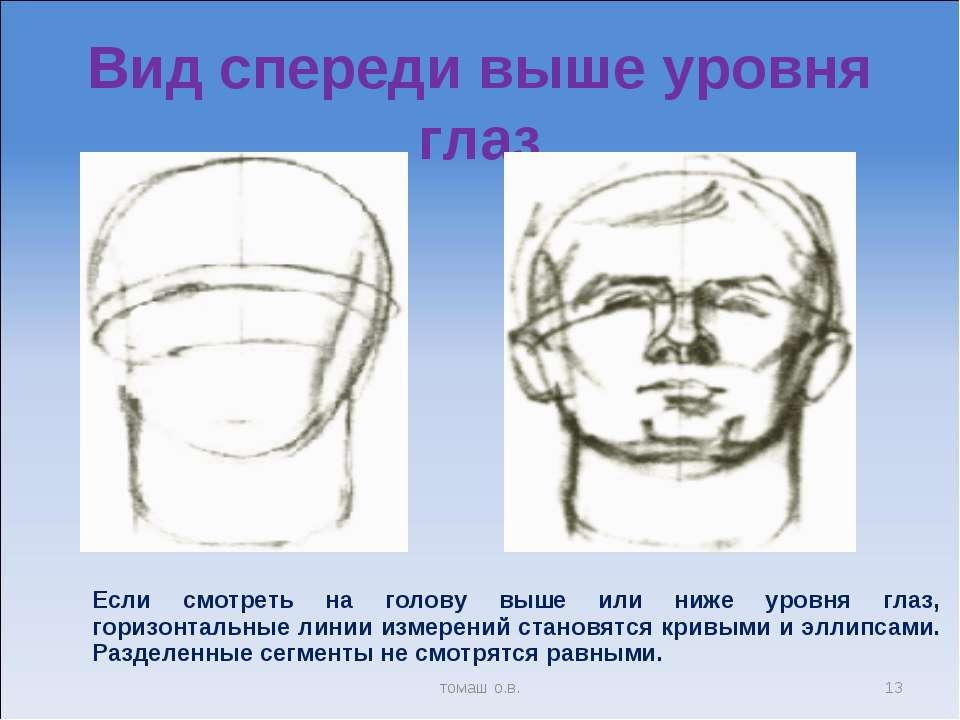 Вид спереди выше уровня глаз * томаш о.в. Если смотреть на голову выше или ни...