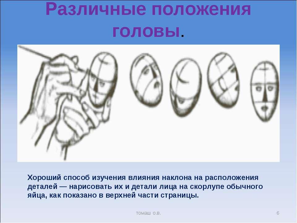 Различные положения головы. Хороший способ изучения влияния наклона на распол...