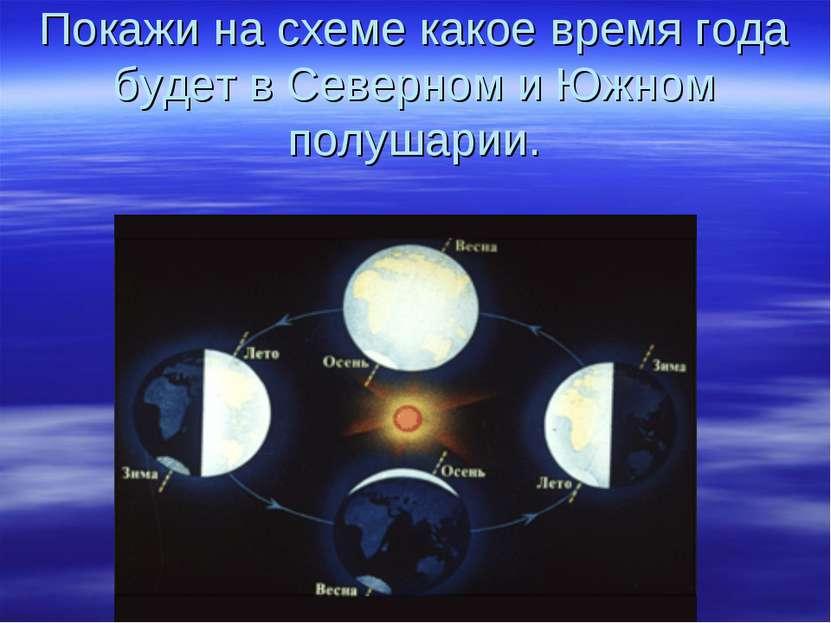 Покажи на схеме какое время года будет в Северном и Южном полушарии.