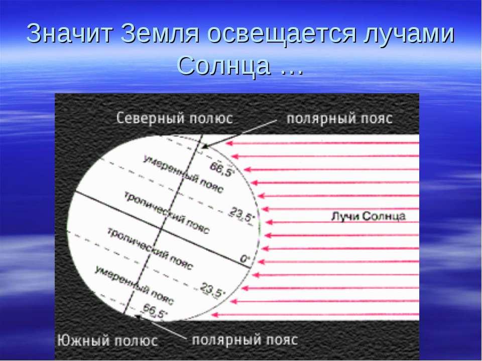 Значит Земля освещается лучами Солнца …