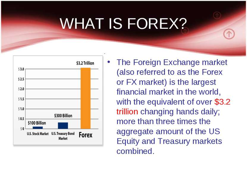 WHAT IS FOREX? The Foreign Exchange market (also referred to as the Forex or ...