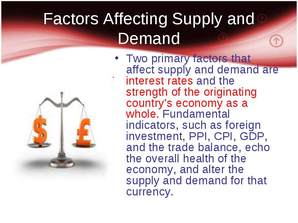 Factors Affecting Supply and Demand Two primary factors that affect supply an...