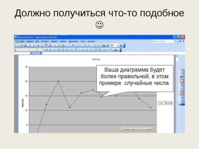 Должно получиться что-то подобное Ваша диаграмма будет более правильной, в эт...