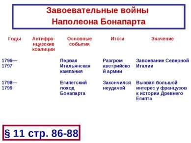 Завоевательные войны Наполеона Бонапарта § 11 стр. 86-88 Годы Антифра-нцузски...