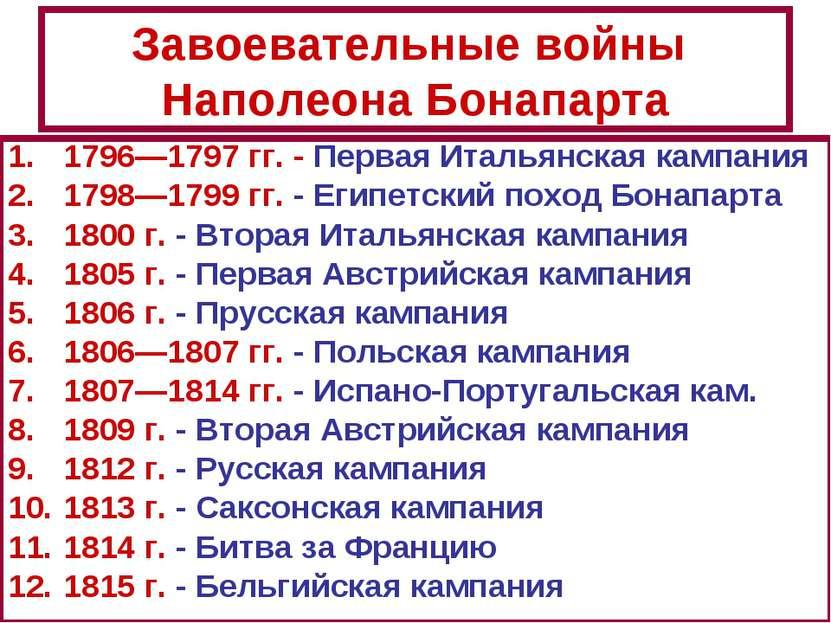 Завоевательные войны Наполеона Бонапарта 1796—1797 гг. - Первая Итальянская к...