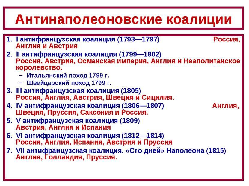 Антинаполеоновские коалиции 1. I антифранцузская коалиция (1793—1797) Россия,...