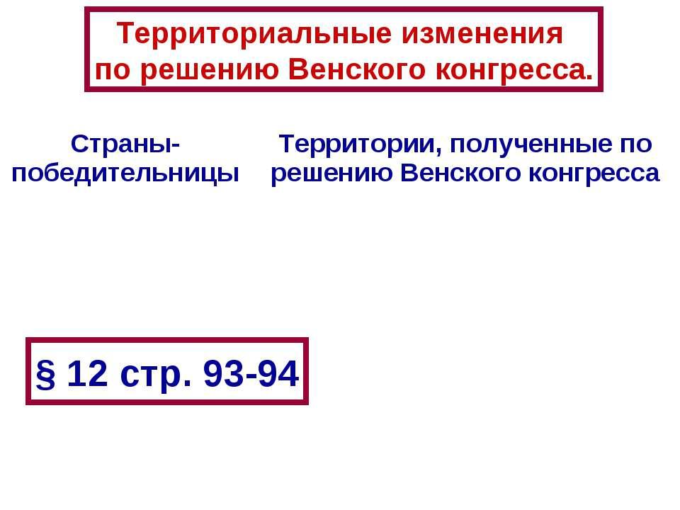 Территориальные изменения по решению Венского конгресса. § 12 стр. 93-94 Стра...