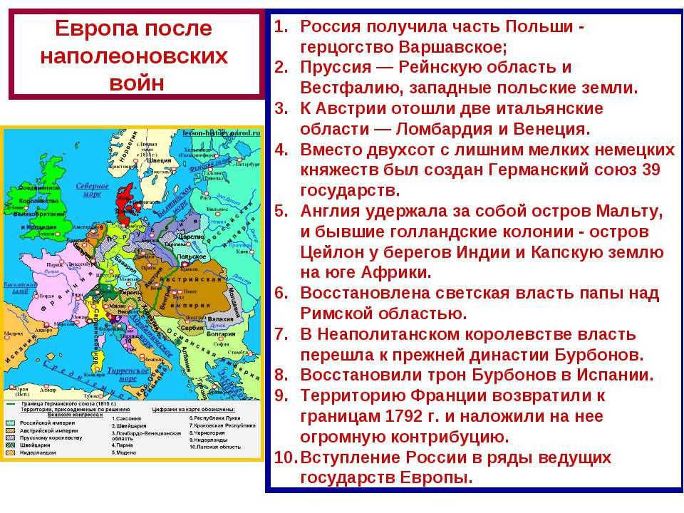 Европа после наполеоновских войн Россия получила часть Польши - герцогство Ва...