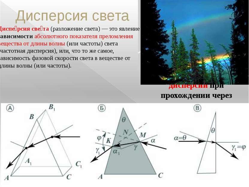 Дисперсия света Разложение света в спектр вследствие дисперсии при прохождени...
