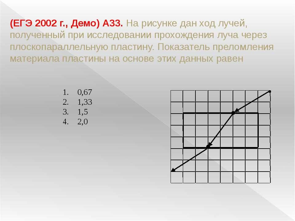 (ЕГЭ 2002 г., Демо) А33. На рисунке дан ход лучей, полученный при исследовани...
