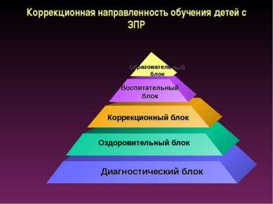 Коррекционная направленность обучения детей с ЗПР Образовательный блок Воспит...