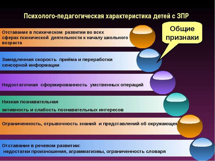 Психолого-педагогическая характеристика детей с ЗПР Отставание в психическом ...