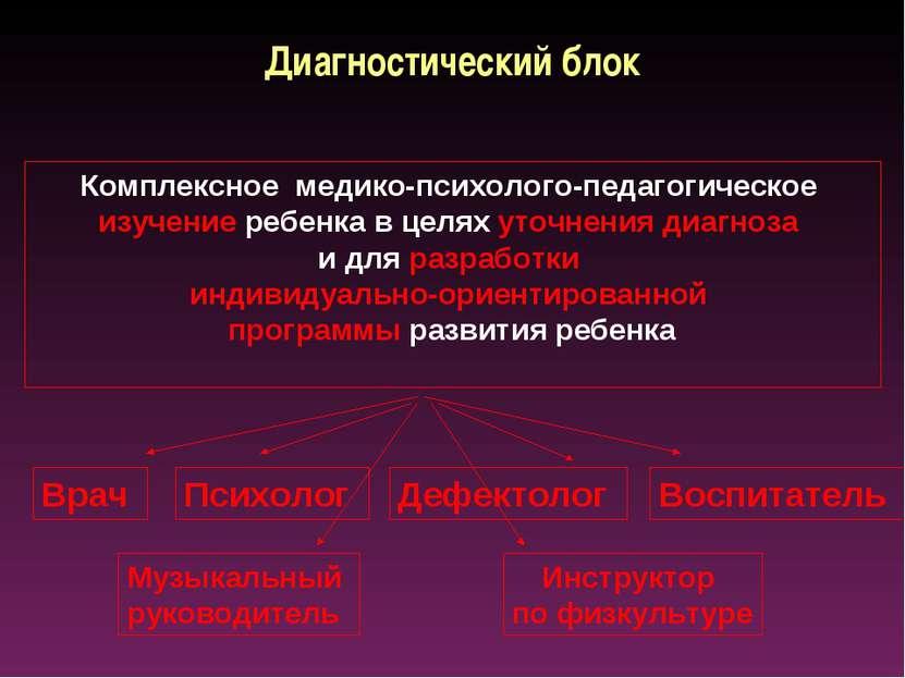 Диагностический блок Комплексное медико-психолого-педагогическое изучение реб...
