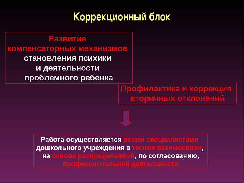 Коррекционный блок Развитие компенсаторных механизмов становления психики и д...
