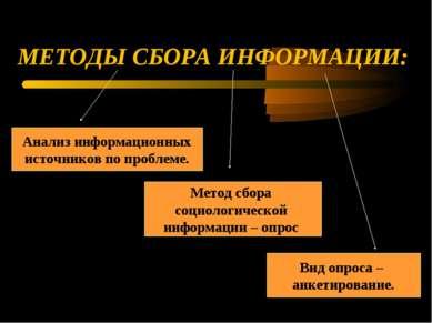 МЕТОДЫ СБОРА ИНФОРМАЦИИ: Анализ информационных источников по проблеме. Метод ...