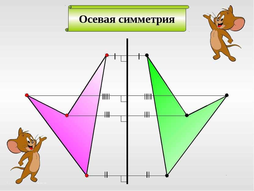 Осевая симметрия