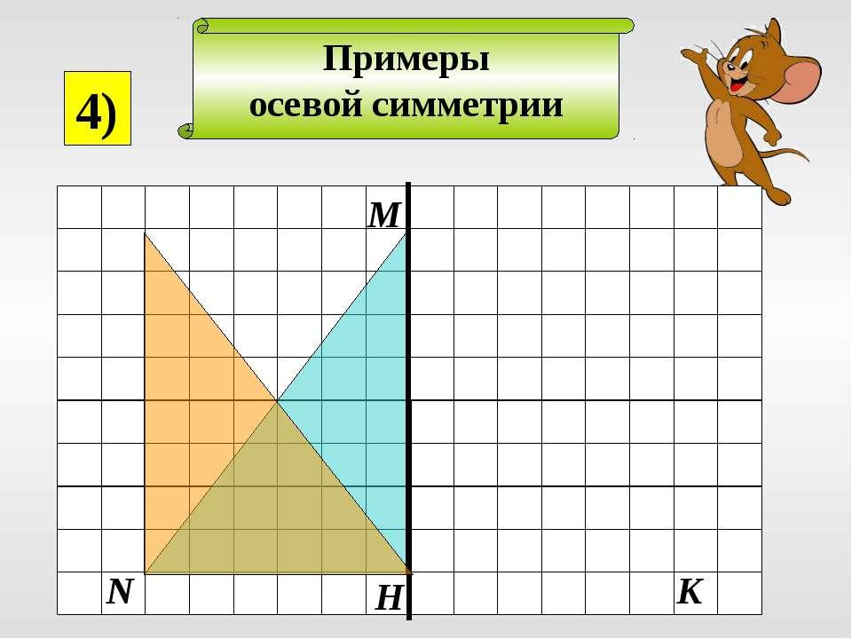 Примеры осевой симметрии 4) N M H K