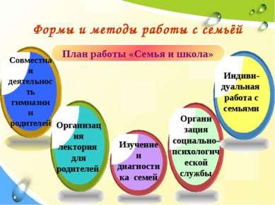 Формы и методы работы с семьёй План работы «Семья и школа» Органи зация социа...