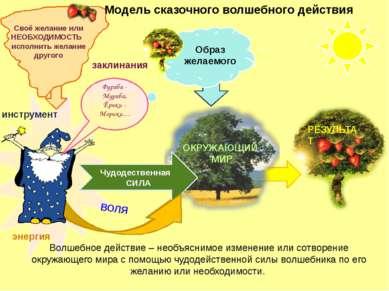 Волшебное действие – необъяснимое изменение или сотворение окружающего мира с...