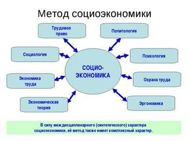 Метод социоэкономики В силу междисциплинарного (синтетического) характера соц...