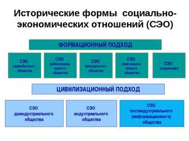 Исторические формы социально-экономических отношений (СЭО) ФОРМАЦИОННЫЙ ПОДХО...