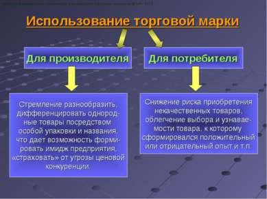 Использование торговой марки Кафедра фармакологии, клинической фармакологии и...