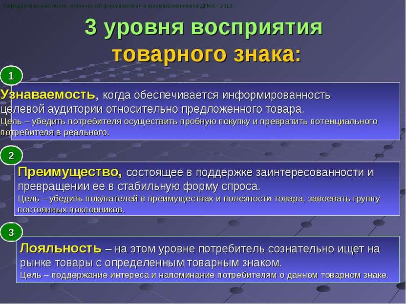 3 уровня восприятия товарного знака: Кафедра фармакологии, клинической фармак...
