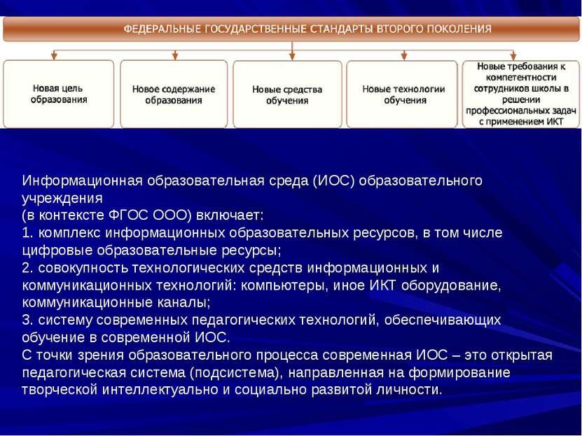 Информационная образовательная среда (ИОС) образовательного учреждения (в кон...