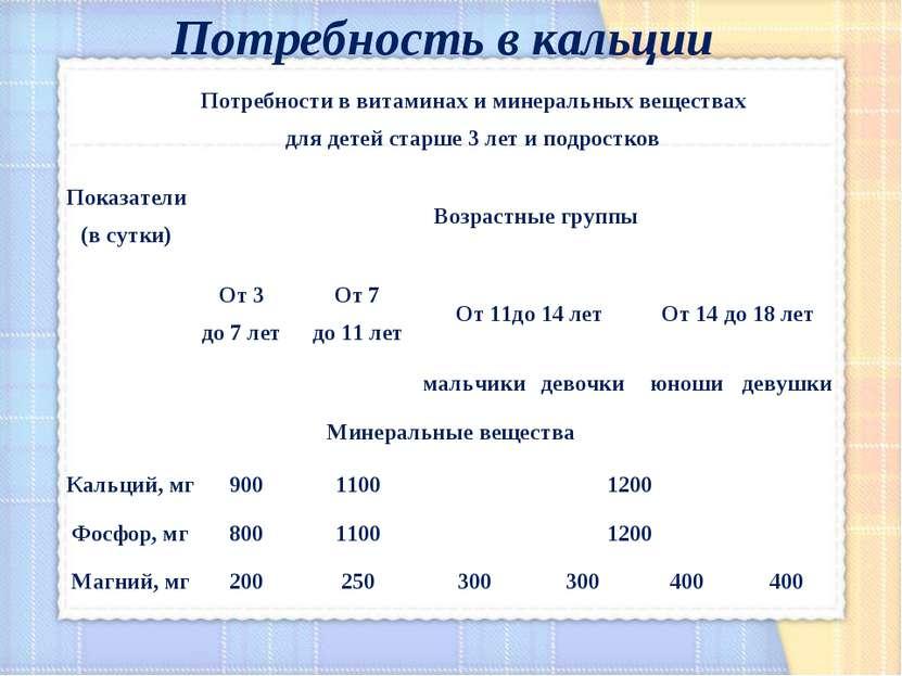 Потребность в кальции Потребности в витаминах и минеральных веществах для дет...