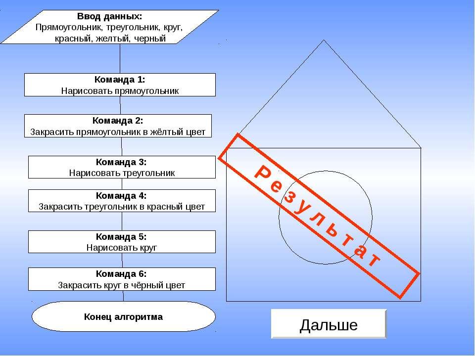 Команда 1: Нарисовать прямоугольник Конец алгоритма Команда 3: Нарисовать тре...