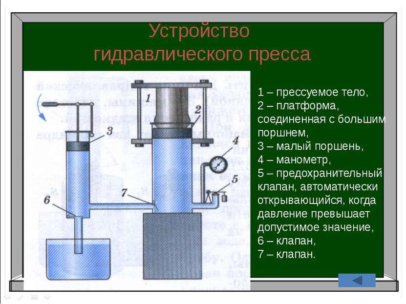 Итог урока: Гидравлические механизмы необходимы в жизни человека. Они позволя...