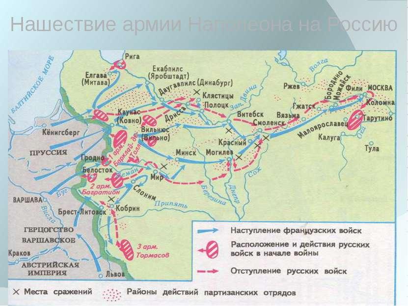 Нашествие армии Наполеона на Россию