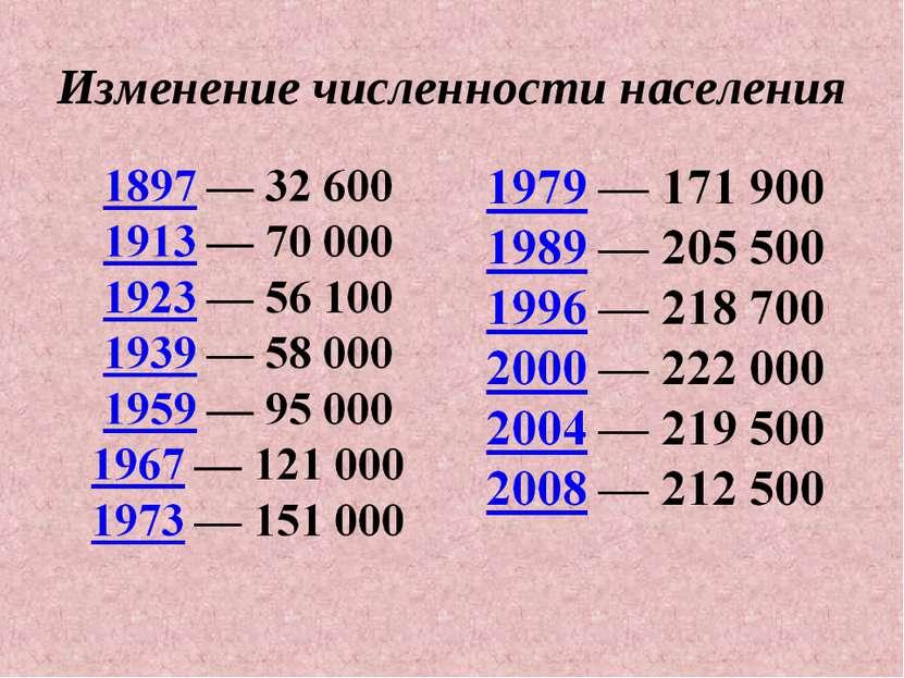 Изменение численности населения