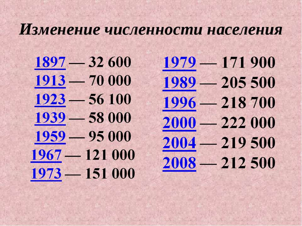 По итогам переписи 2010 года население города составляет около 35,5 тыс человек