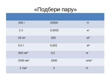 «Подбери пару» 200 г 20000 Н 2 л 0,0002 кг 20 кН 200 м³ 0,2 т 0,002 м³ 200 см...