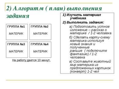 2) Алгоритм ( план) выполнения задания 1) Изучить материал учебника 2) Выполн...