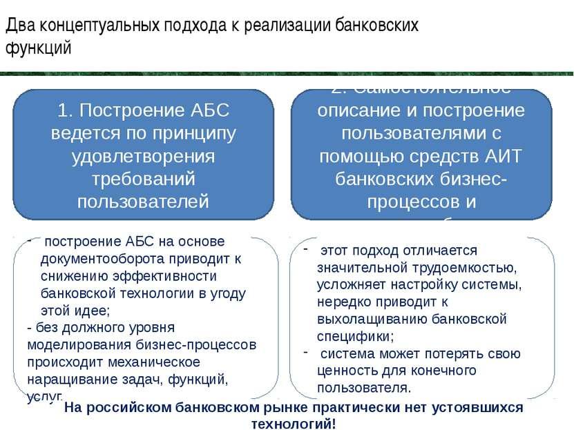Два концептуальных подхода к реализации банковских функций 11 1. Построение А...