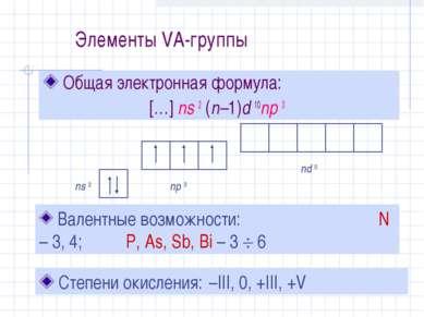 Элементы VА-группы Общая электронная формула: […] ns 2 (n–1)d 10np 3 Степени ...