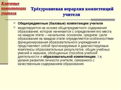Трёхуровневая иерархия компетенций учителя Общепредметные (базовые) компетенц...