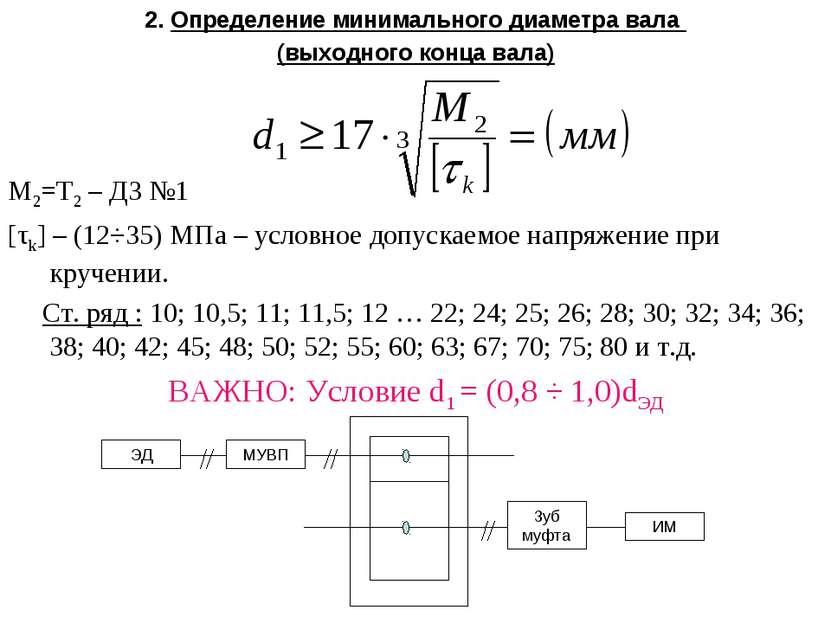 2. Определение минимального диаметра вала (выходного конца вала) M2=T2 – ДЗ №...