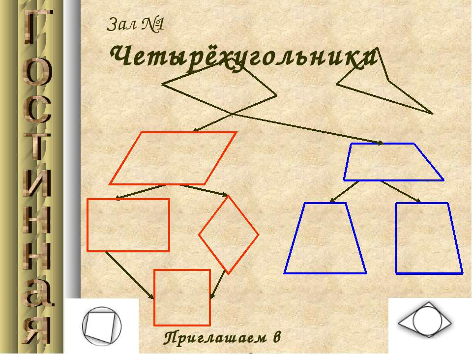 Зал №1 Четырёхугольники Приглашаем в путешествие!